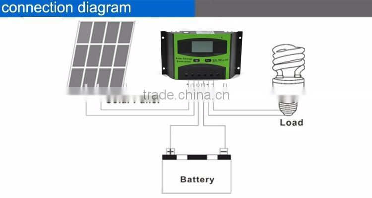 30A pwm solar charge controller for off-grid solar power system