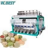 Advanced Software Technology CCD Wolfberry/Medlar Color Sorter Machine
