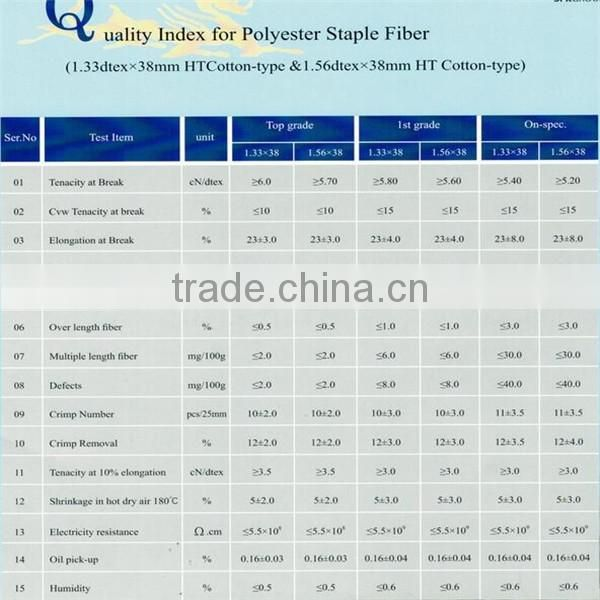 colored polyester staple fiber Hollow conjugate siliconized or solid
