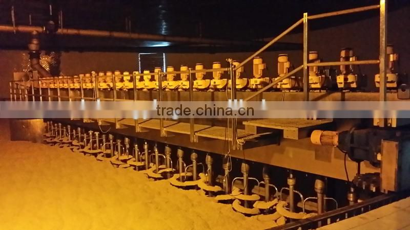 YLF series round loading unloading machine 01