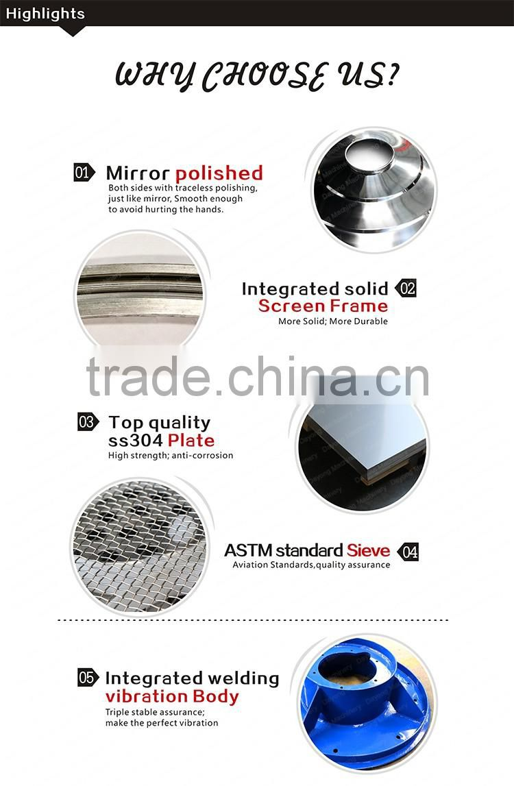 Rotary vibration screen for kinds of resistant materials