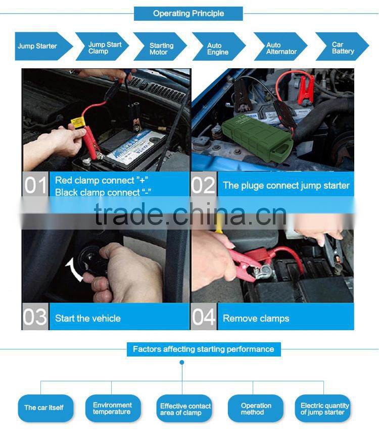 shenzhen factory offer 14000mAh 12v li-ion battery FCC, CE-EMC/SGS/ITS Certification mini car jump starter with torch