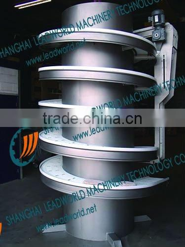 stainless steel spiral conveyor screw