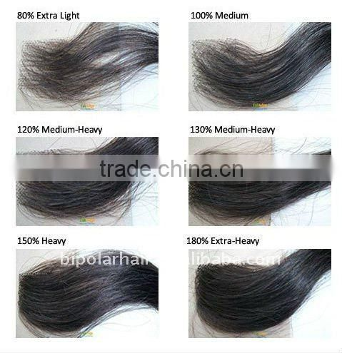 High quality 1 piece packing wholesale chinese virgin hair mens toupee