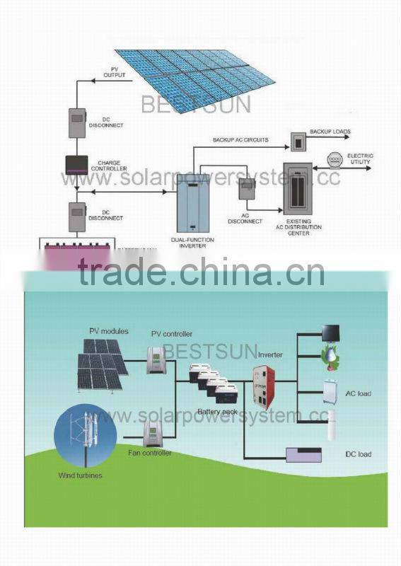 instant solar energy water heater 100w
