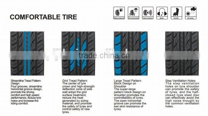 China Semi steel radial New tire hot sales PCR car tire ,Used tire ,cheap price 175/65R14