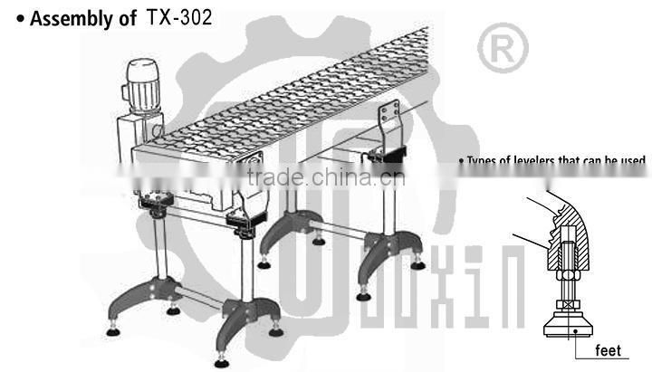 support bases,conveyor components