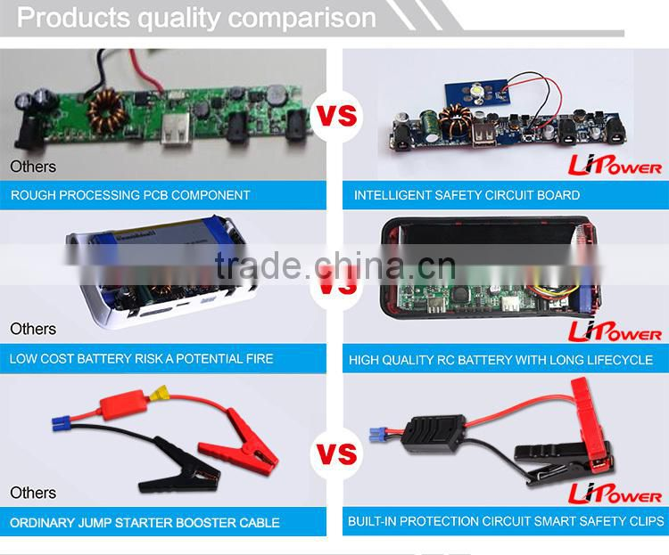 Free Sample New Product 2015 Auto Parts Battery Charger Jump Starter customization