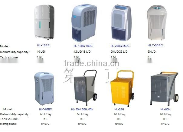 HUALI Industrial Dehumidifier for sale