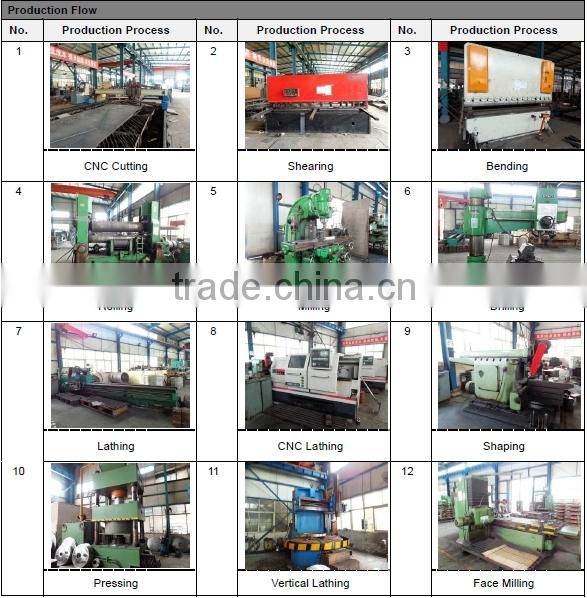 Grains Powder Flour Sieving Processing Types Compost Rotary Screen