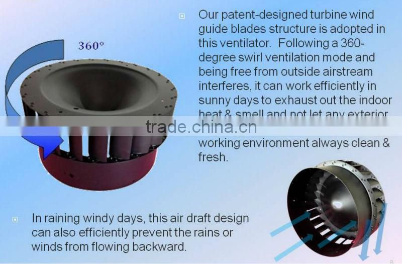 New type powerless solar panel attached ceiling diffuser ventilation solar roof fan