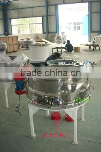SZS-1000 Shaking inspection screen for whitened rice