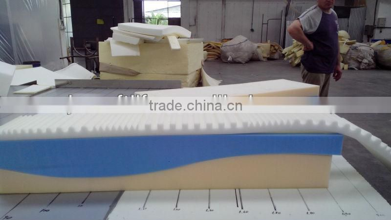 cnc sponge contour cutting machine