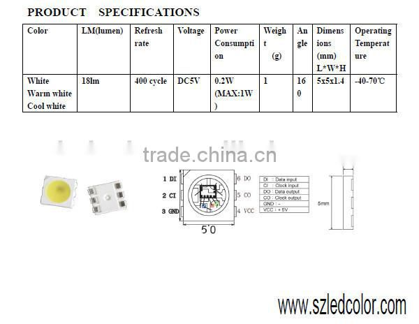 White/Warm white APA102 epistar chip led addressable led strip