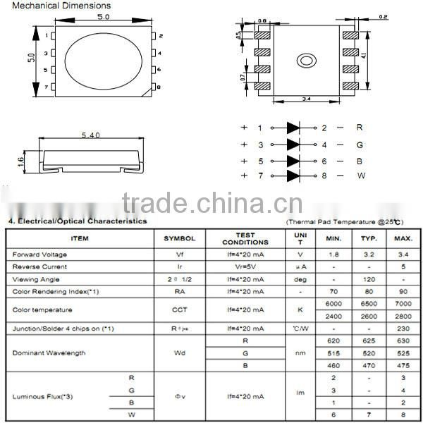 high bright rgbw 5050 led smd chip