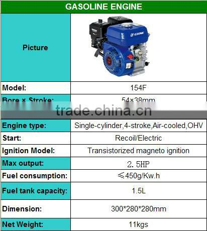 154F 2.5hp Gasoline Engine