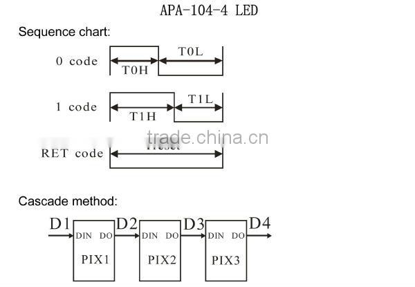 4pin ws2812b apa104 white/rgb addressable led