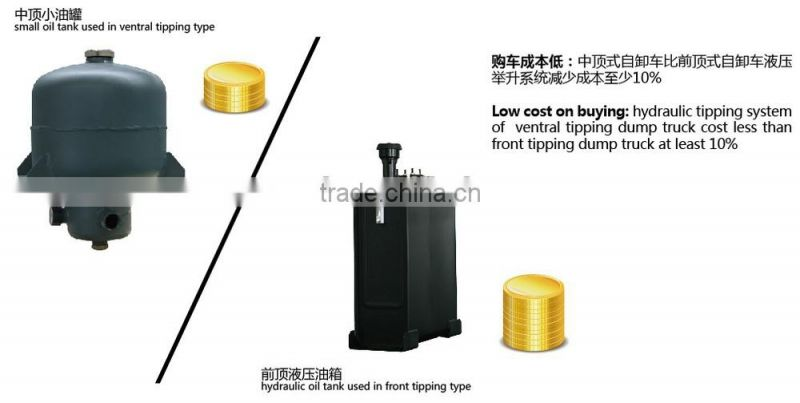 new steel good quality hydraulic cylinder