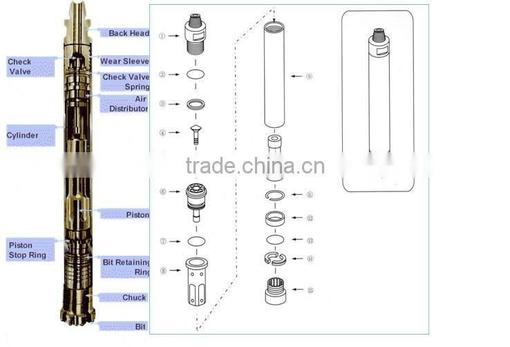 drilling rig spare parts/dth hammer for sale in china