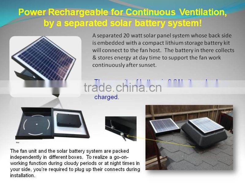 Sunny non-power roof standing air exhaust solar fan attic fan