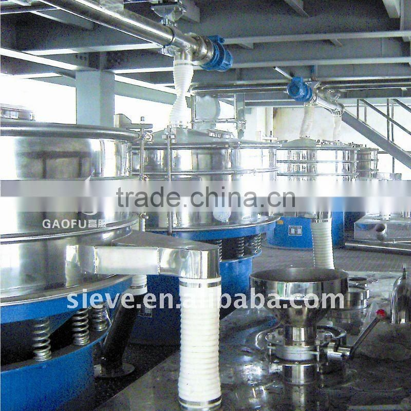 Hot Sale Food Grade Sieving Machine for Powder & Particles