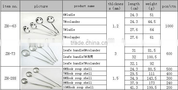 Hot sale stainless steel long handle colander