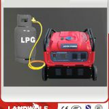 Landwolf SGS approved Hyundai Generator safety guide