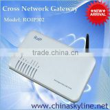gateway network device--RoIP-302(Radio over IP) for voice communication/ sip trunk gateway