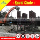 Best ability iron sand separate equipment