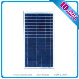 12V DC Storage Battery for Solar Panels 30WP