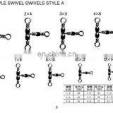 Barrel triple Swivels