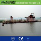 ShuiWang silica wheel sand washing machine, sand classifier with good effects