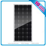 Mono 100WP TUV Certified Solar Panels Manufacturers in china