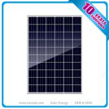Best Price Per Watt Solar Panels 260Wp