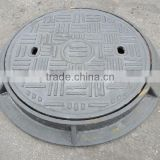 round drain cover