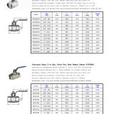 stainless steel 2-pc ball valve