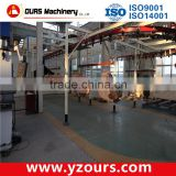 Auto/Manual paint spraying line/system with fast color changing