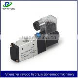 china a good solenoid valve 12v