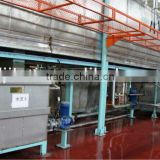 Steel Coil Coating Line in jihai