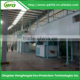 Stainless Steel Powder Coating Line System Equipped With Coating Machines Powder Coating Line