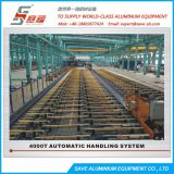 Aluminium Profile Handling System For Large Extrusion Presses