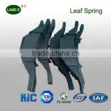 Truck Suspension Parts Manufacture Dump Heavy Duty Parablic Semi Trailer Different Types Of Leaf Springs