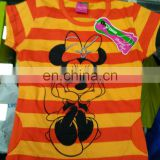 india wholesale cotton tunic for Kids baby Girl Dresses