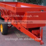 fertilizer drop spreader | trailed fertilizer spreader