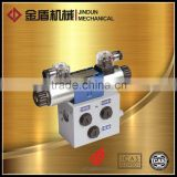 DF8YB Electrical harvester hydraulic <b>operated</b> <b>valve</b> electric motor <b>operated</b> <b>valve</b>