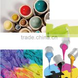 Paint use Best selling hot chinese products Magnesium carbonate heavy powders