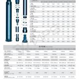 DHD340,DHD350,DHD360,DHD380,DHD1120 Atlas copco mining/rock drilling down the hole DTH hammer drill bits