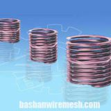 New type of M18x2.5 Screw Lock wire thread Inserts/screw thread coils/insert