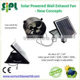 SUNNY FAN 14 inch wall window mounted industrial solar heat exhaust air ventilation fan