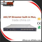 High-Quality tv station equipment Video Transmission over IP Networks ASI DVB to IP gateway and Multiplexer Scramber